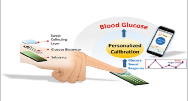 روش کار دستگاه جدید اندازه گیری گلوکز خون از عرق